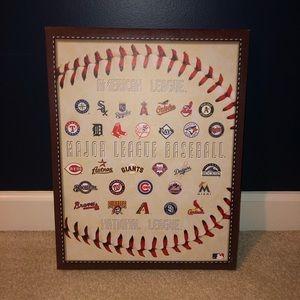 MLB Wall Art